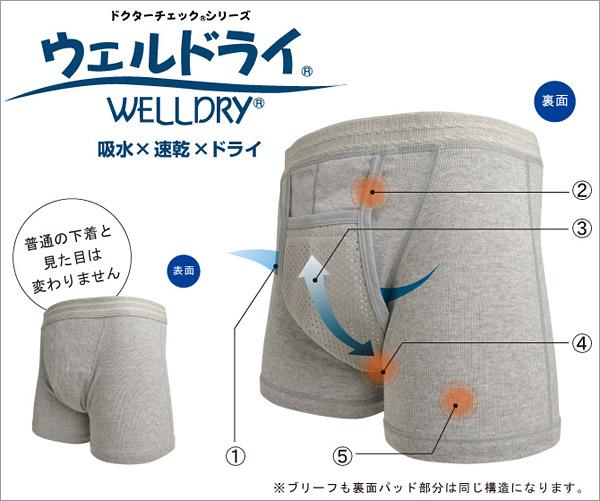 ウェルドライ 男性用尿漏れパンツ