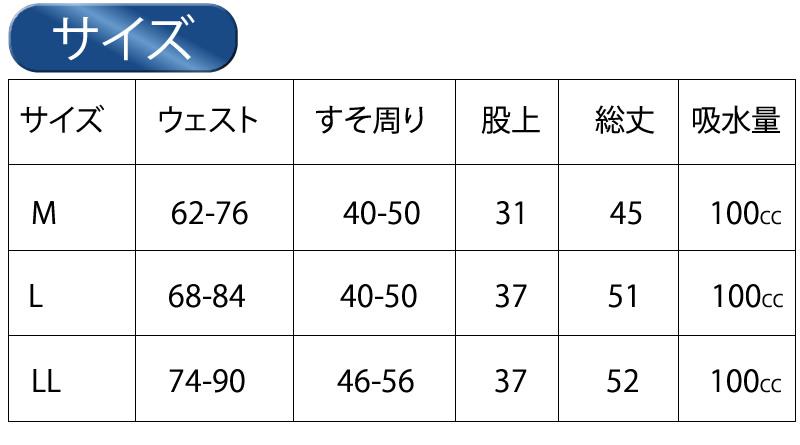 男性用尿漏れパンツ メンズサラサイズ表